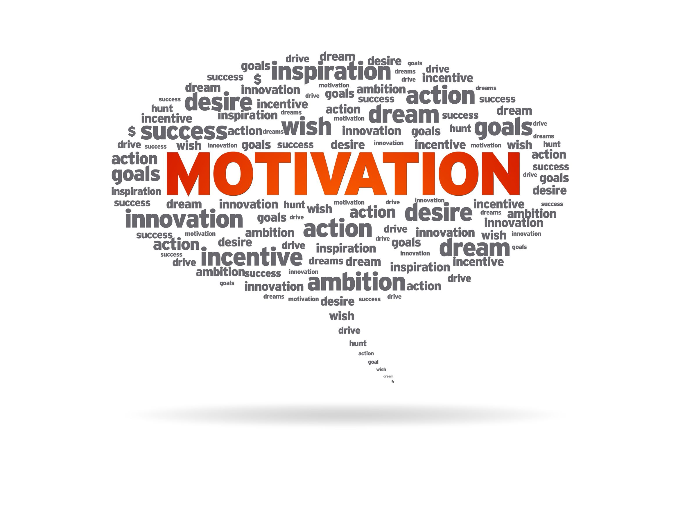 different types of motivation guest blog by coach andy ewington different types of motivation motivation2